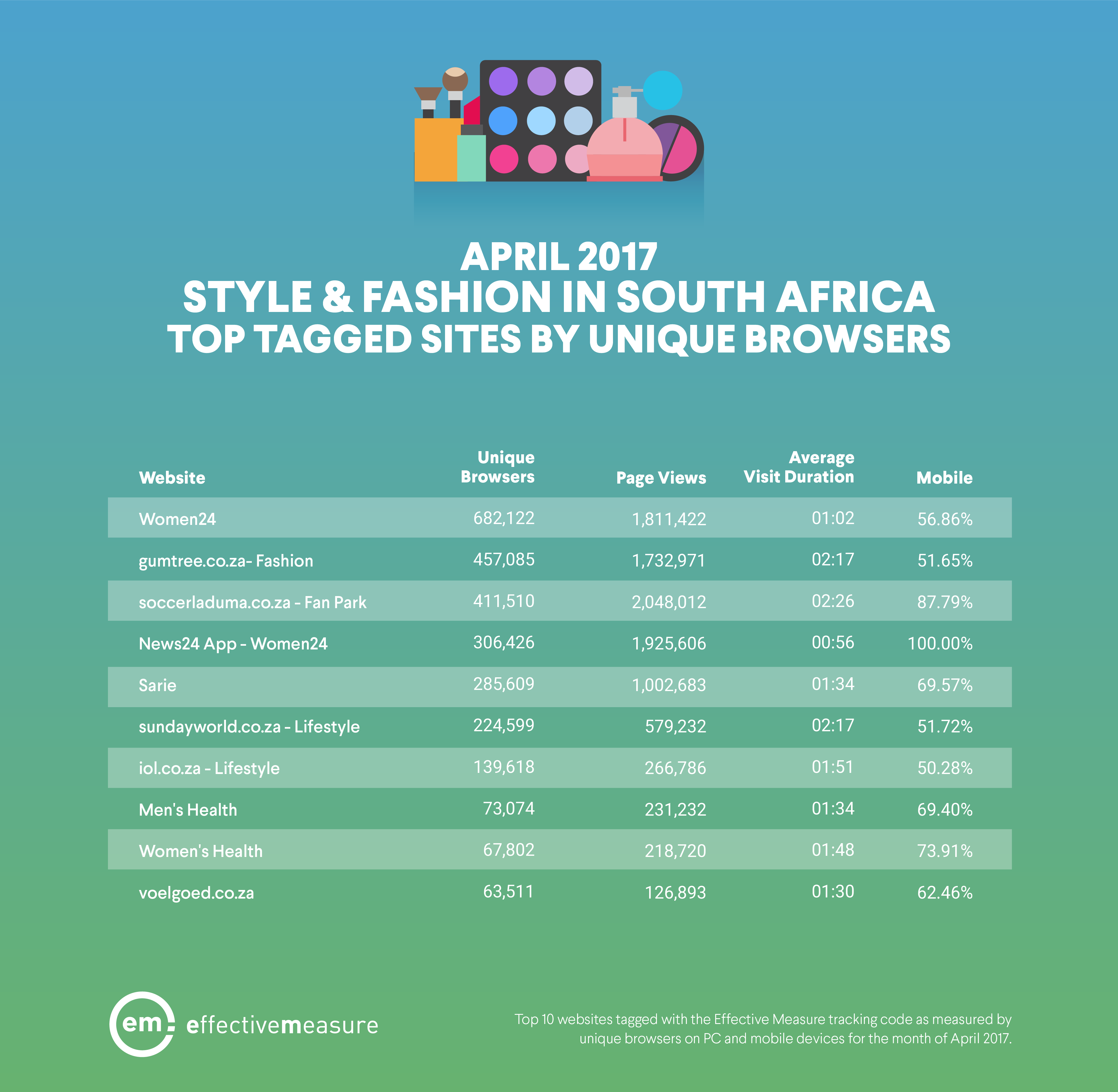 05_za_top_style_and_fashion.png