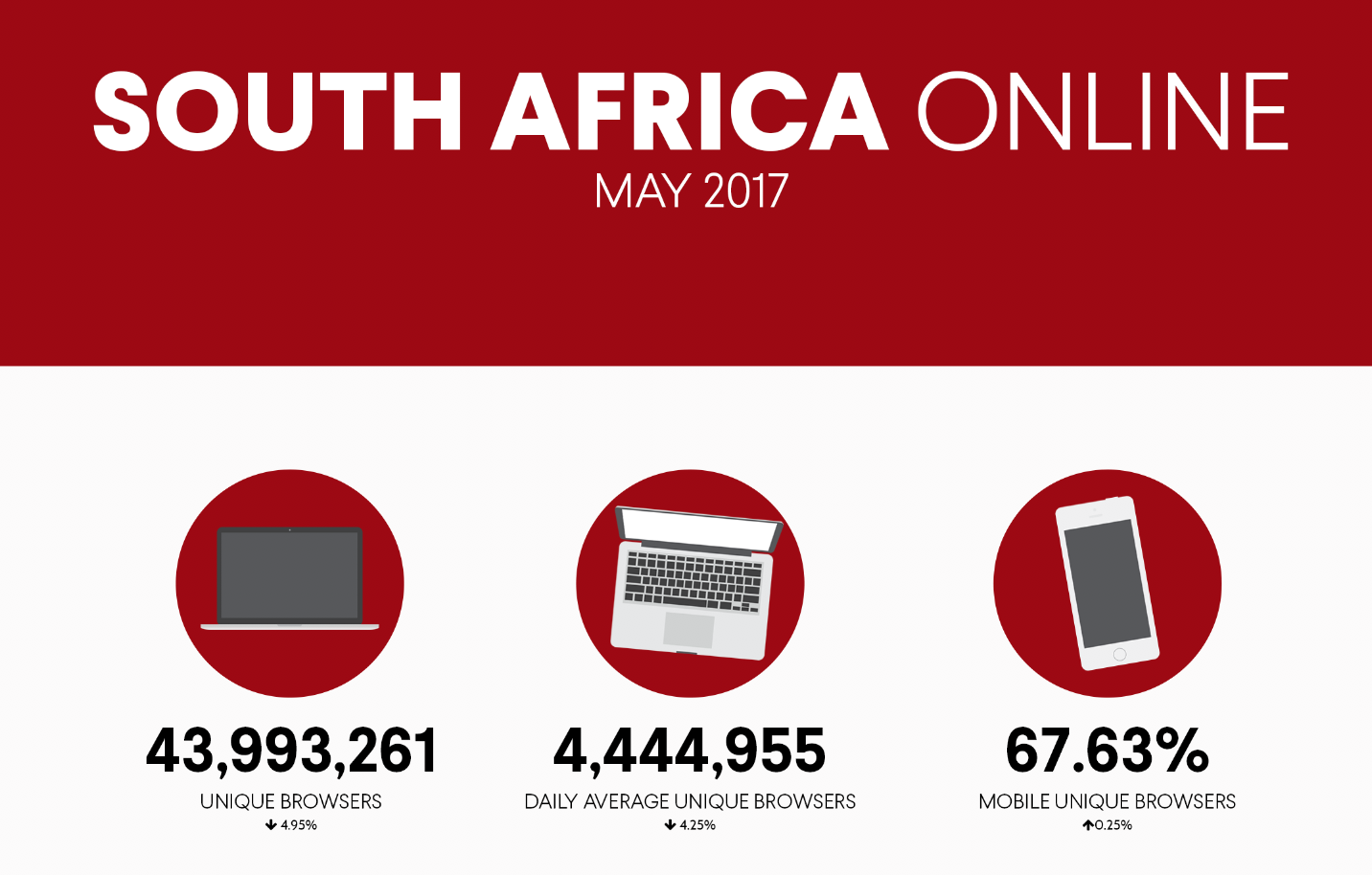 South Africa Online - May 2017 preview.png