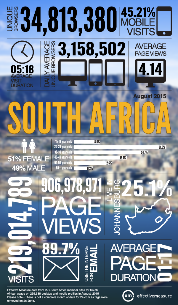 SouthAfricaOnline-August15-01
