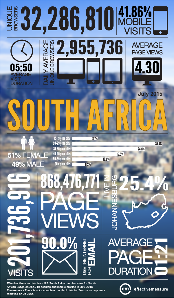 SouthAfricaOnline-July15-01